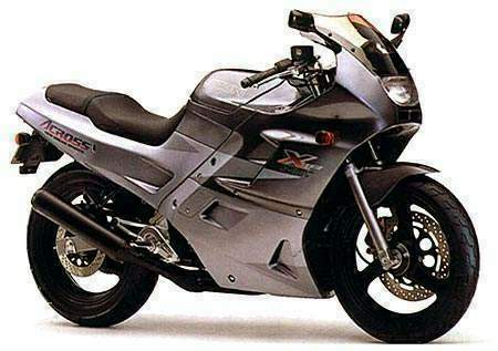 Suzuki GSX 250F Across technical specifications
